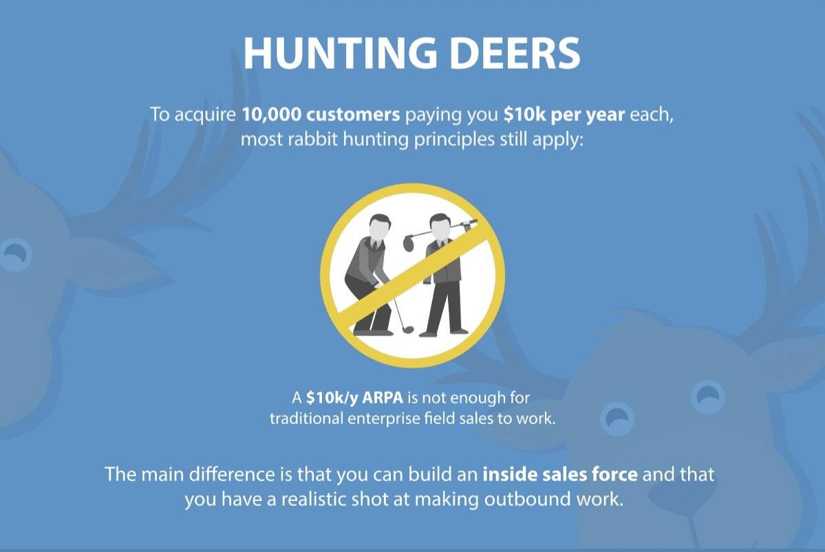 4 Hunting Deer