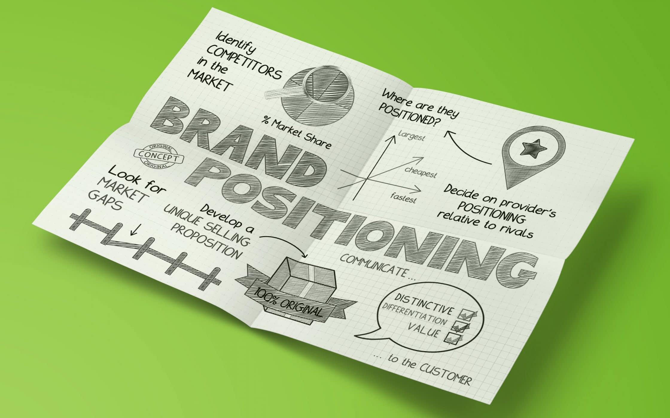 Brand-Positioning-2