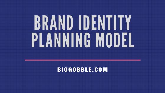 Brand Identity Planning Model
